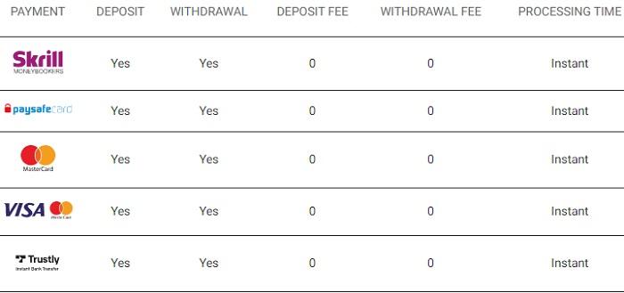 Nanocasino Payment Methods